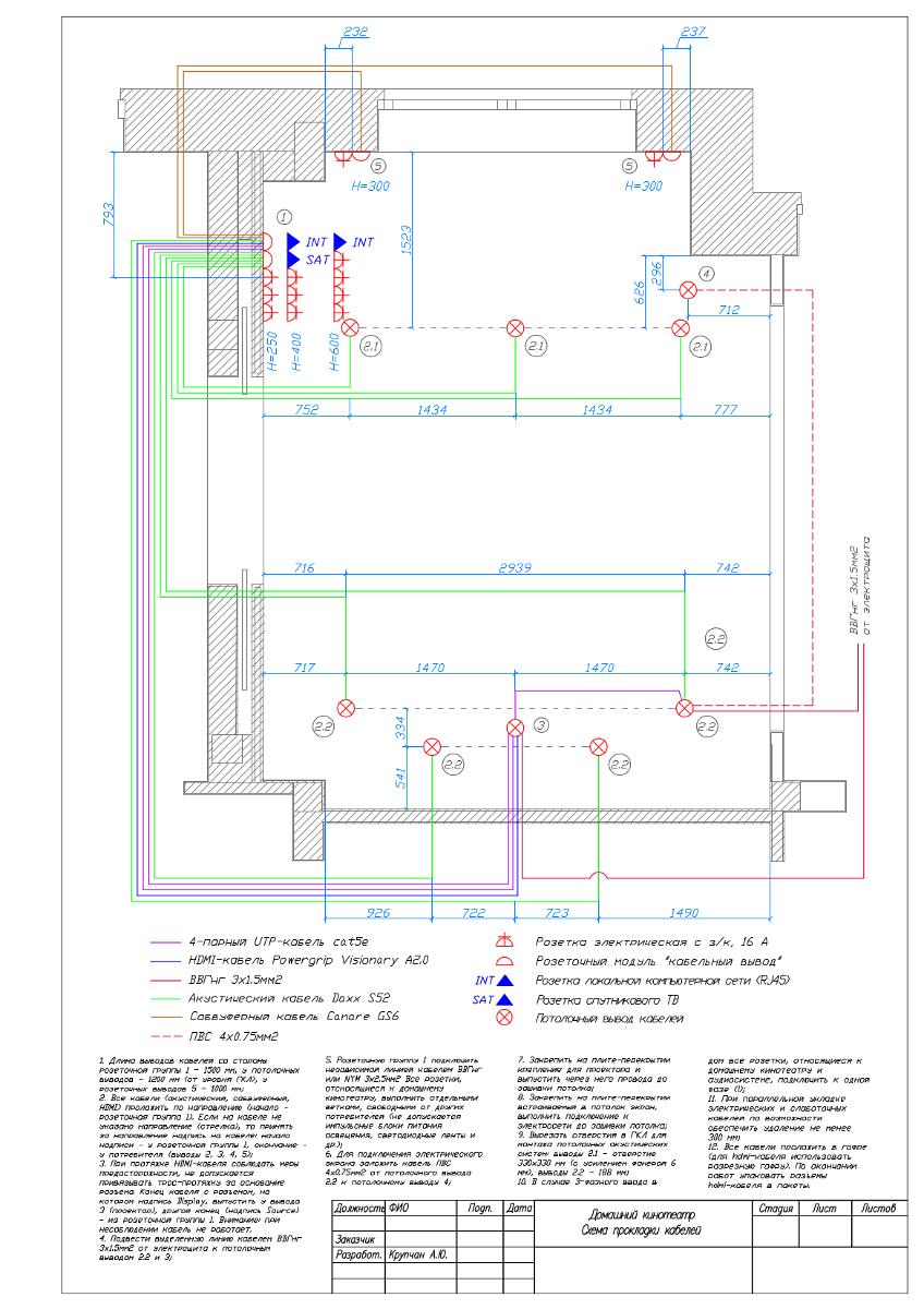 Установка домашнего кинотеатр - проект кабельной трассировки